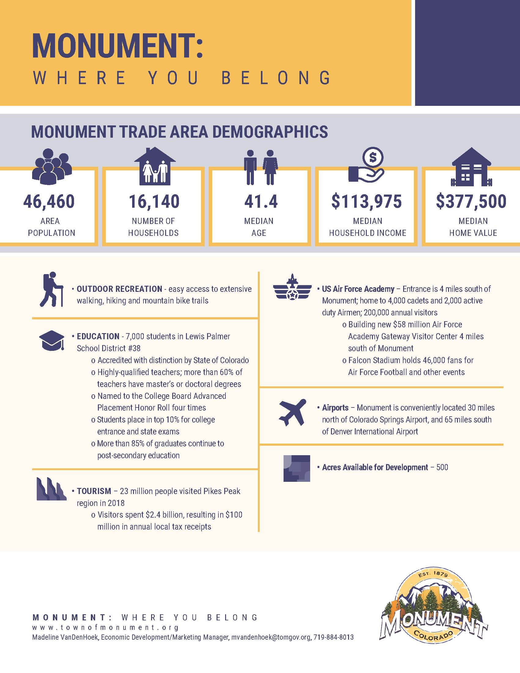 monument_where_you_belong_FACT_SHEET_121019_Page_2